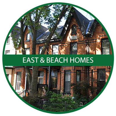 East & Beach Featured Communitiess